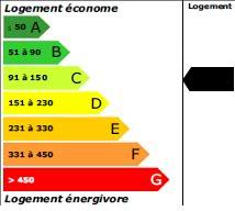 135 kWh<sub>ep</sub>/m<sup>2</sup>.an