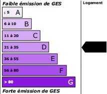 22 kg<sub>éqCO2</sub>/m<sup>2</sup>.an