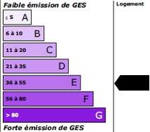 46 kg<sub>éqCO2</sub>/m<sup>2</sup>.an