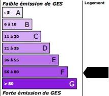 78 kg<sub>éqCO2</sub>/m<sup>2</sup>.an