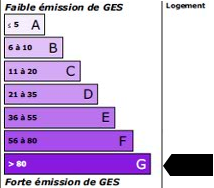 107 kg<sub>éqCO2</sub>/m<sup>2</sup>.an